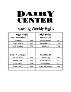 bowling-scores 10-19-15
