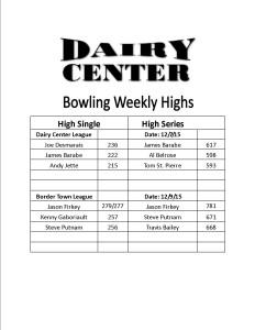 bowling-scores 12-7-15