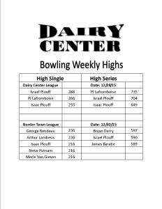 Bowling scores 12-28