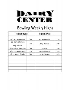 Bowling scores - June 2016