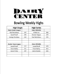 Bowling scores 9-12 and 9-14