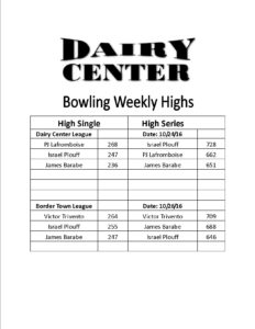 bowling-scores-10-24-and-10-26