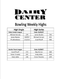 bowling-scores-01-03-and-01-04
